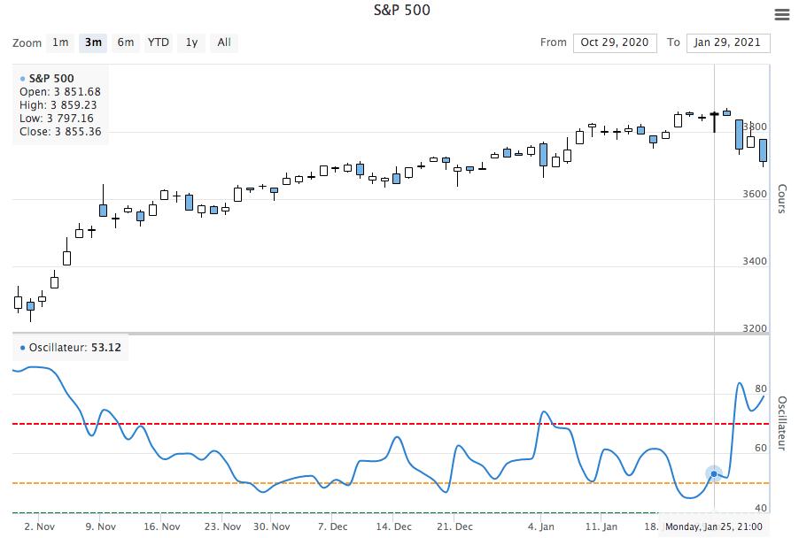 Trader Fear Index